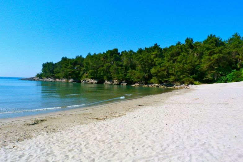 Пляжи Котора